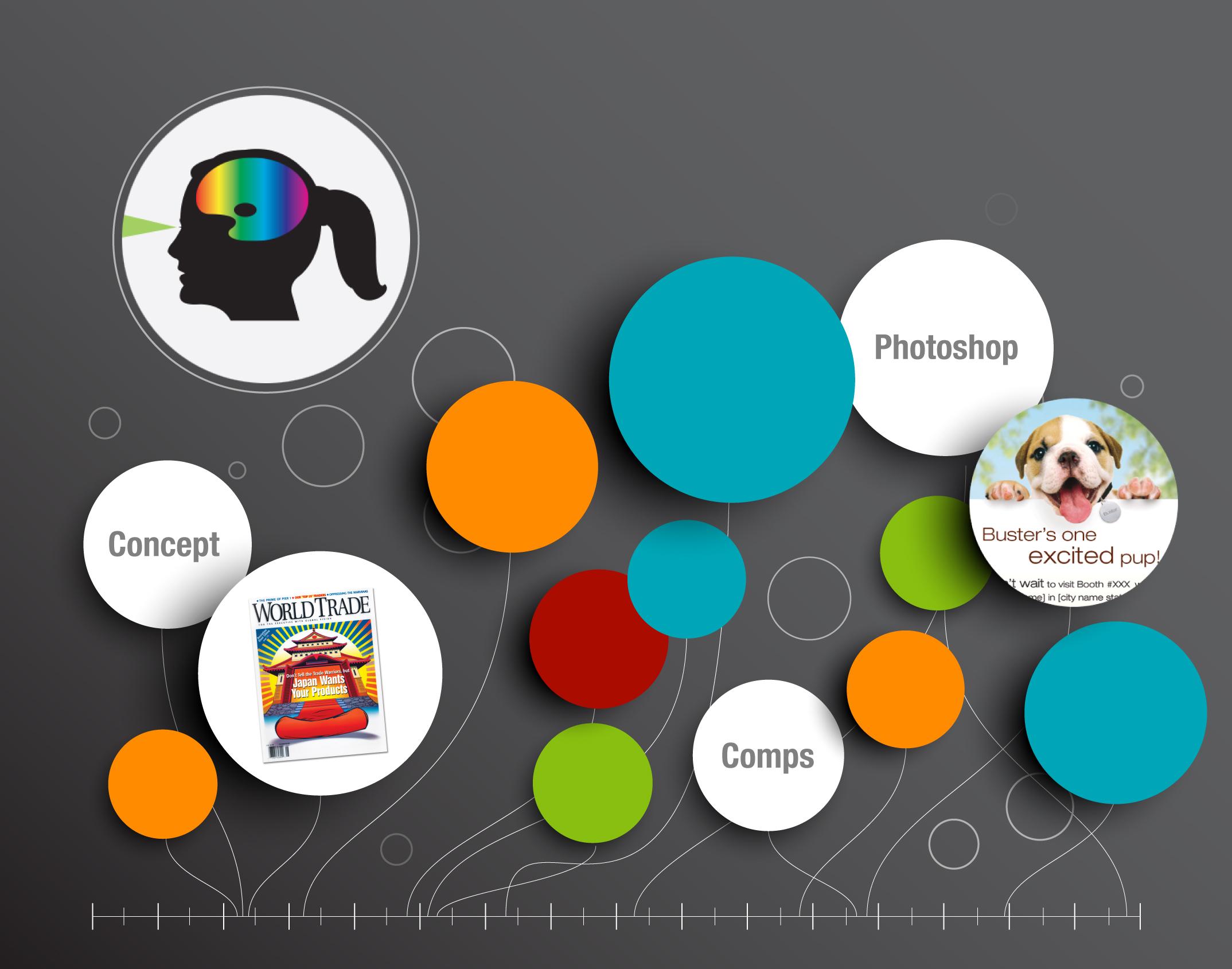 Title slide for Design page