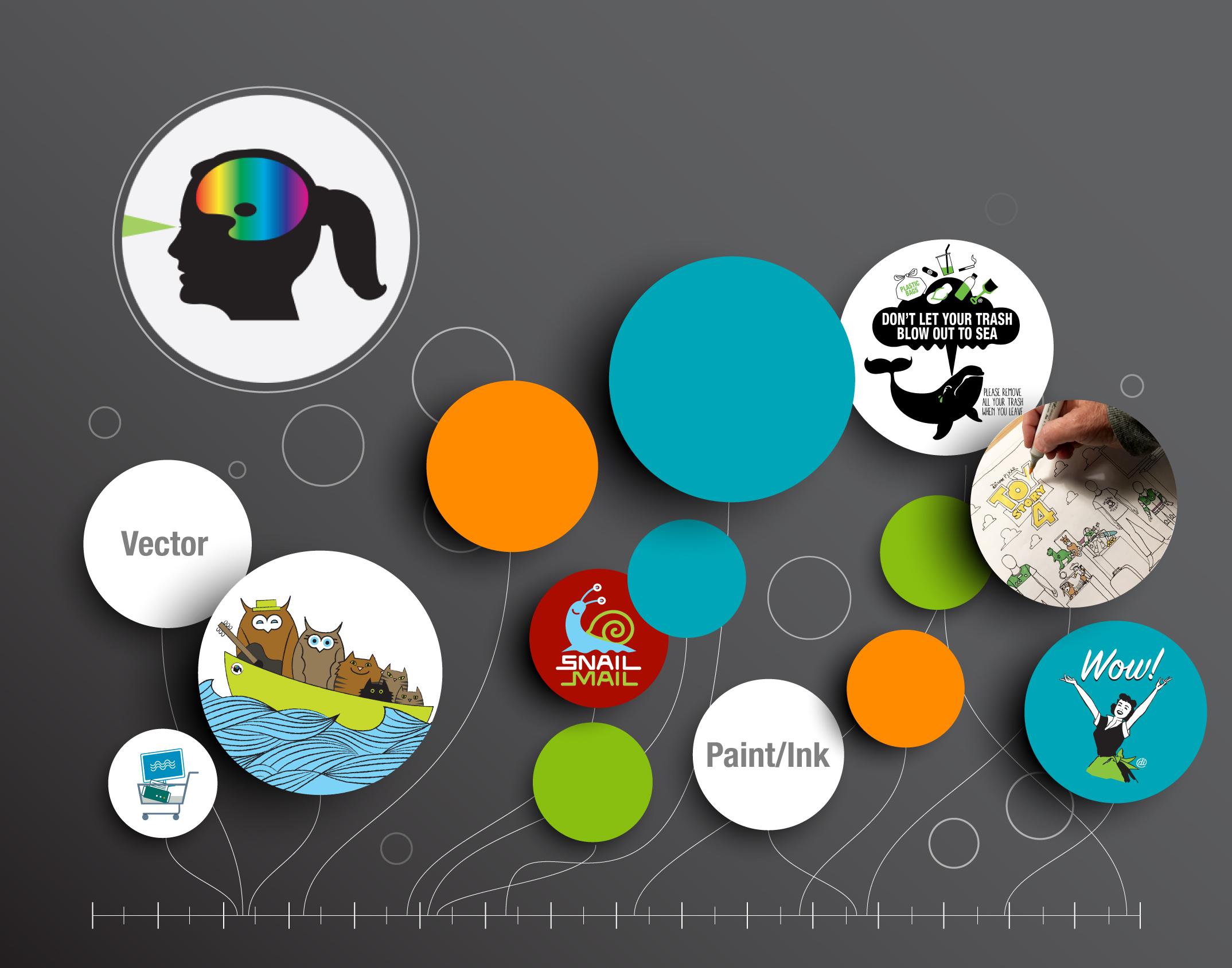 title slide for Illustration page